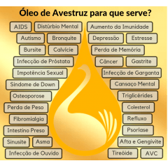 Kit 2 Óleo de Avestruz Cápsulas + 1 Banha